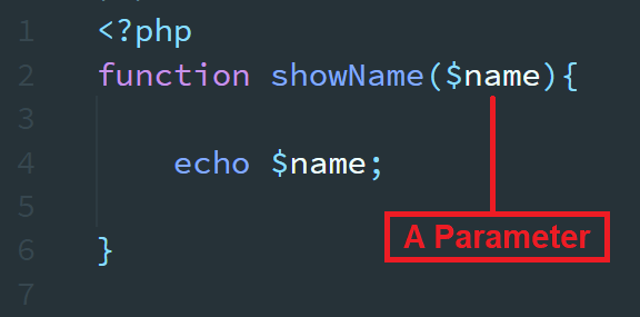 PHP function parameter